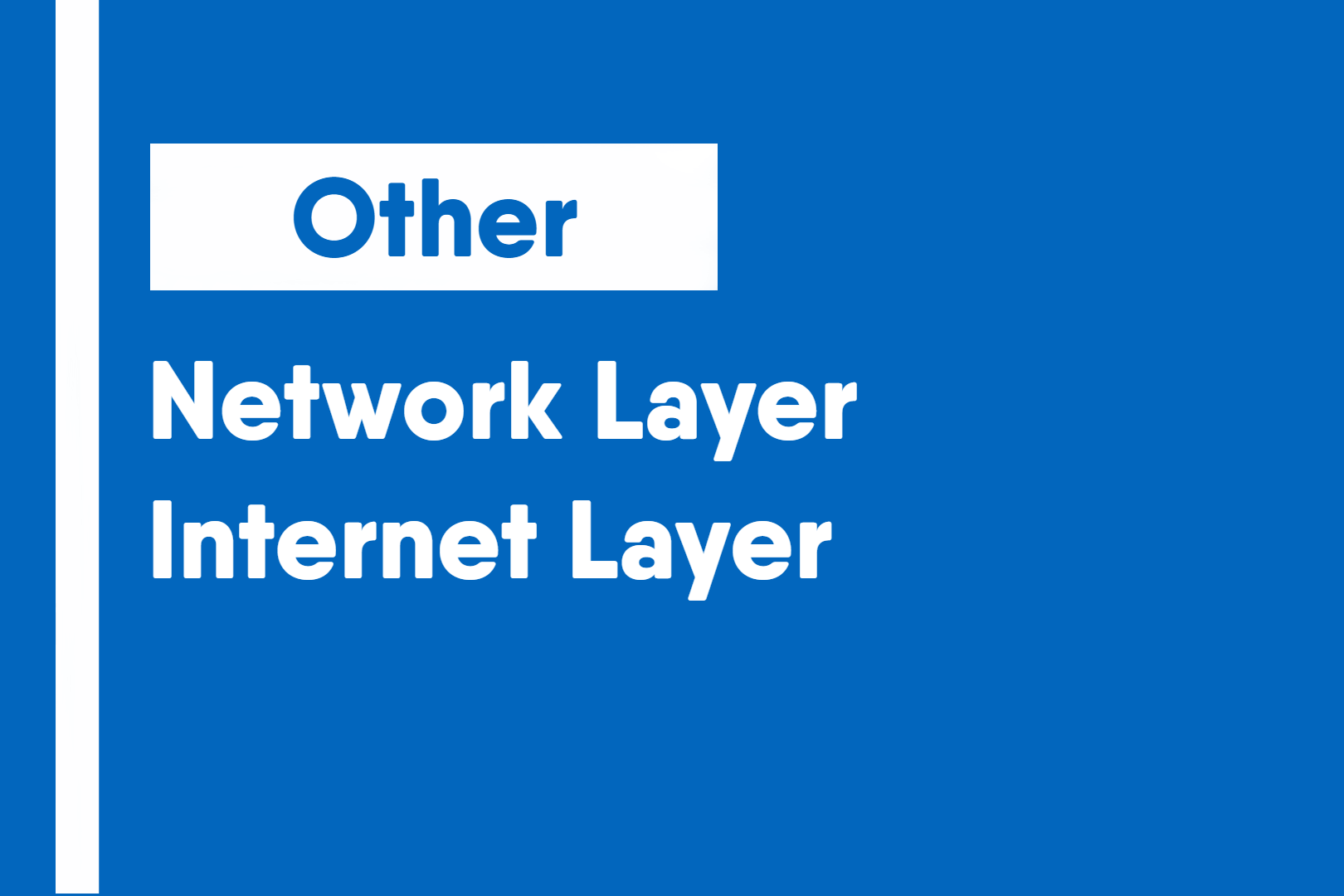 Network Layer Internet Layer